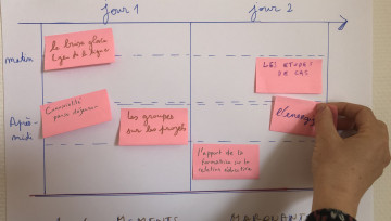 frise de temps avec post-its